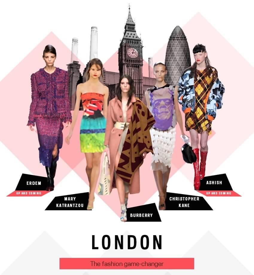 Farfetch, Fashion capitals, fashion week, style my dreams blog, winnipeg fashion blogger, style, fashion trends, Erdem, Mary Katrantzou, Burberry, Christopher Kane,Ashish