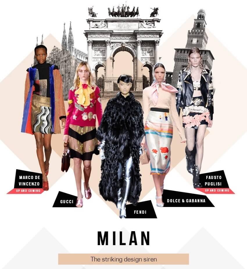 Farfetch, Fashion capitals, fashion week, style my dreams blog, winnipeg fashion blogger, style, fashion trends, new york, london, milan, paris, Marco De Vincenzo, Gucci, Fendi, Dolce & Gabanna, Fausto Puglisi