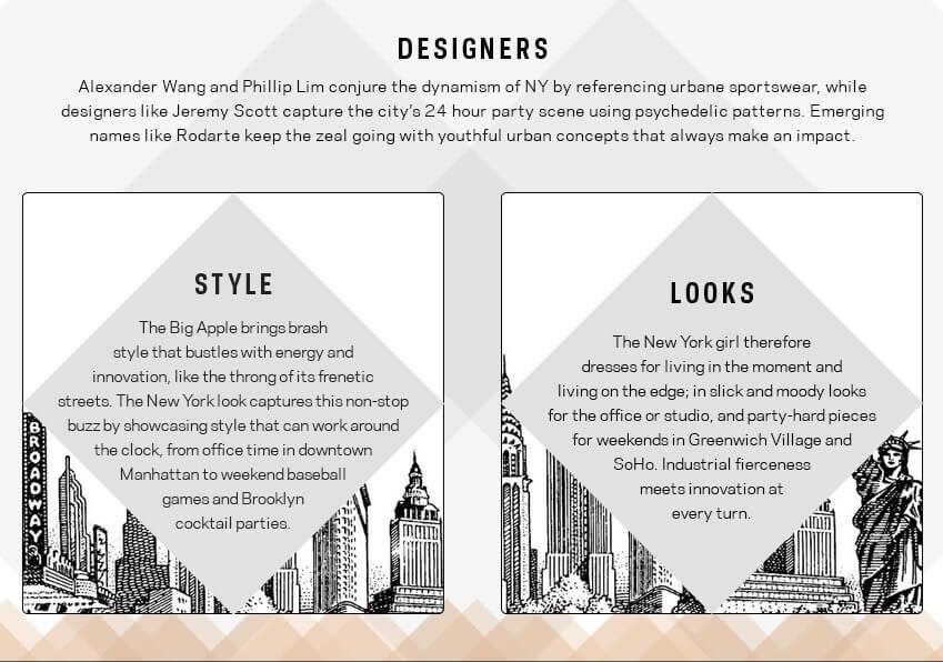 Farfetch, Fashion capitals, fashion week, style my dreams blog, winnipeg fashion blogger, style, fashion trends, new york, london, milan, paris, Alexander Wang, Jeremy Scott, Designers, public school designers, Philip Lim, Rodarte,