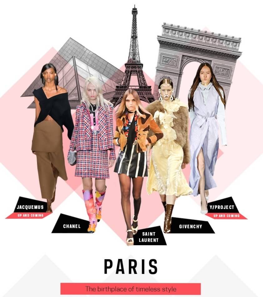 Farfetch, Up and coming designers, Fashion capitals, fashion week, style my dreams blog, winnipeg fashion blogger, style, fashion trends, new york, london, milan, paris, Jacquemus, Chanel, Saint Laurent, Givenchy, Y/Project